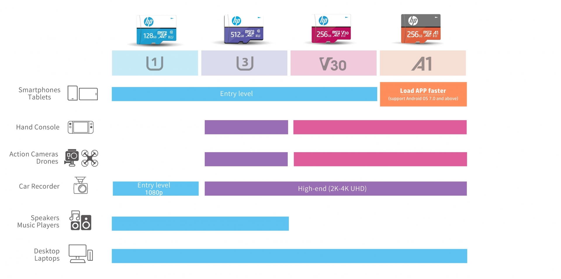 HP TF Card Application -ENG